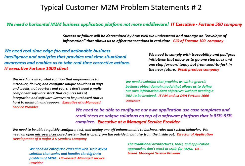 Customer Problem Statements part 2.PNG