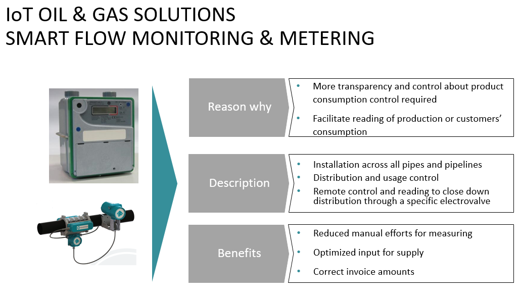 Oil & Gas Solutions - Smart Flow Monitoring & Metering.png