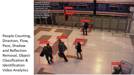6D - Video Analytics Train Station People Counting - Flow and Direction with Caption.png
